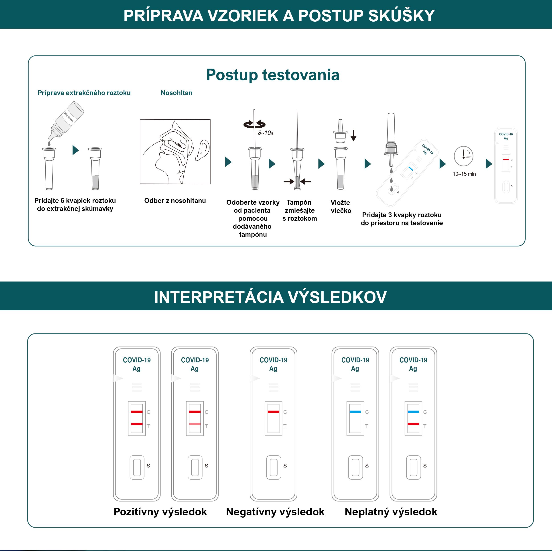 covid-19-antigen-test-brochure1_svk.jpg